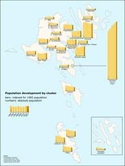 population development 1985-2017 by cluster, indexed, 2nd version april (Renno Hokwerda) Tags: faroe faroes faroese islands færøerne færøer färöer färöerinseln maps commuting migration tunnels vágar norðoyar tórshavn sandoy eysturoy skálafjørður eysturoyartunnilin cartography map circle diagram