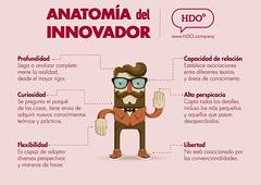 Emprendimiento (Ileana Esparza) Tags: emprender emprendimiento innovador
