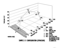 Ryan Aeronautical Image (San Diego Air & Space Museum Archives) Tags: rogallowing saturni illustration diagram