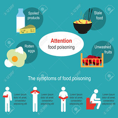 Food poisoning. Vector illustration (N.T.G.P) Tags: food poisoning vector illustration diet digestion healthy flat digestive eating poisons microflora concept health clean symbols fruit safety medicine pain disease stomach bad intestinal proper hygiene poster problems bacteria symptoms heartburn laxative enzymes foodpoisoning rottenfood stale rancid theshelflife eggs milk otsekohene sourmilk cheese unwashedfruit