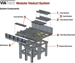 Coming Soon to L-Gauge (michaelgale) Tags: lego module modular trains track system viaduct infrastructure concept