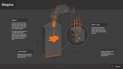 Magma (Gagarin Interactive) Tags: lavacentre eruptions gagarin basalt interactive exhibiton iceland hvolsvollur volcanic monitoring fissure caldera