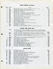 Schwinn Catalog - Bicycle Parts & Accessories - 1948/49 - Page 9 (Zaz Databaz) Tags: schwinn schwinncatalog 1948 1949 40s 1940s bfgoodrich