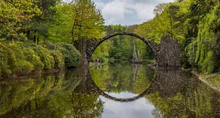 Der Klassiker, mit Menschen unter der Brücke statt auf der Brücke