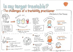 Is my target tractable?  By Rita Santos and Pam Thomas