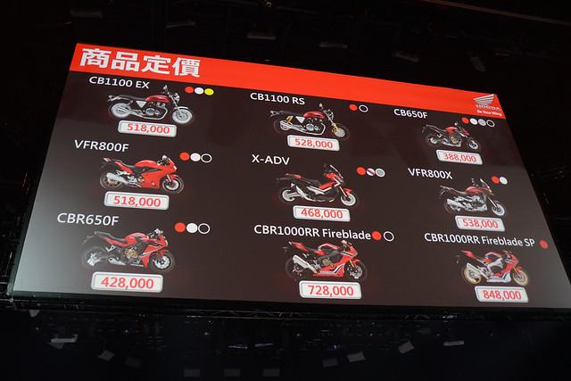 Honda Motorcycle-7