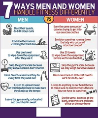 7 Ways Men and Women Handle Fitness Differently (lakshayvij) Tags: my protein true whey supplements india original genuine weight gainer