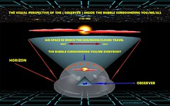MAXAMILIUM'S FLAT EARTH 64 ~ visual perspective YouTube … take a look here … httpswww.youtube.comwatchv=A9tNCtyQx-I&t=681s … click my avatar for more videos ... (Maxamilium's Flat Earth) Tags: flat earth perspective vision flatearth universe ufo moon sun stars planets globe weather sky conspiracy nasa aliens sight dimensions god life water oceans love hate zionist zion science round ball hoax canular terre plat poor famine africa world global democracy government politics moonlanding rocket fake russia dome gravity illusion hologram density war destruction military genocide religion books novels colors art artist