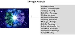 Best astrologer in new jersey (emilymillercs123) Tags: astrology indian astrologer psychicastrologer vedicastrologer horoscope reading blackmagic remedy
