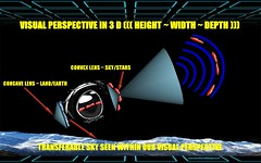 MAXAMILIUM'S FLAT EARTH 14 ~ visual perspective YouTube … take a look here … httpswww.youtube.comwatchv=A9tNCtyQx-I&t=681s … click my avatar for more videos ... (Maxamilium's Flat Earth) Tags: flat earth perspective vision flatearth universe ufo moon sun stars planets globe weather sky conspiracy nasa aliens sight dimensions god life water oceans love hate zionist zion science round ball hoax canular terre plat poor famine africa world global democracy government politics moonlanding rocket fake russia dome gravity illusion hologram density war destruction military genocide religion books novels colors art artist