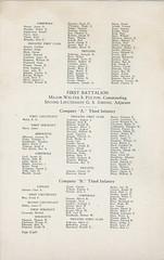 1925-09-21-Organization Day program-09 (Old Guard History) Tags: 1925 3dusinfantryregimenttheoldguard fortsnelling minnesota organizationday
