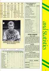 Norwich City vs Luton Town - 1991 - Page 35 (The Sky Strikers) Tags: norwich city luton town barclays league division one carrow road official matchday programme pound twenty