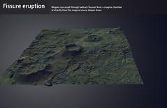 Fissure eruption (Gagarin Interactive) Tags: lavacentre eruptions gagarin basalt interactive exhibiton iceland hvolsvollur volcanic monitoring fissure caldera