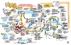 California Office of Systems Integration (Stewards of Change Institute) Tags: behaviors changemanagement interoperability operable roadmap scalable systems results communication delivery flexible simplicity processes speed consumercentricfocus bridgingservicesilos dataandperformancemeasurementsystems workforce workflowandtraining