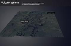 Volcanic systems (Gagarin Interactive) Tags: lavacentre eruptions gagarin basalt interactive exhibiton iceland hvolsvollur volcanic monitoring fissure caldera
