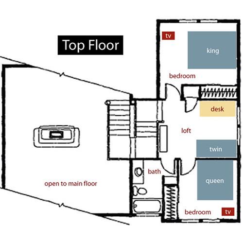 top-floor