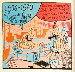 História de Lisboa de Nuno Saraiva - Rua Norberto de Araújo - 1570 (Markus Lüske) Tags: portugal lisbon lisboa lissabon geschichte historia history história art arte kunst wandmalerei mural muralha graffiti graffito nuno nunosaraiva saraiva lueske lüske street streetart urbanart urban