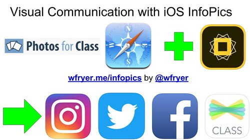 Visual Communication with iOS InfoPics ( by Wesley Fryer, on Flickr