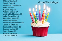 Birthday cupcake against a blue background (lostcreekministries) Tags: background baked baking birthday blue bright buttercream cake candle celebration colorful copy cupcake dessert food frosted frosting home horizontal lots many multicolored party red space striped stripes stripey sweet