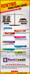 Infographics on How Renting makes more sense (rakesh5623) Tags: travel renting buying rent buy infographics outdoor scenery ocean beaches nature bridges india goa