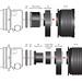 Visualization Aid: FSQ-106ED + Starlight Xpress CCD Camera