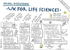 UX for life science panel discussion, Workshop June 2017