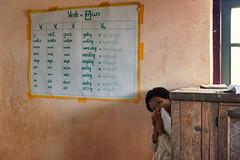 (espinozr) Tags: 2014 asia burma kalaw kalawtolakeinle lakeinle myanmar southeastasia trekking primaryschool school shy girl