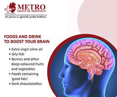 Foods and drink to boost your brain
