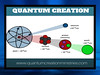 Creation of the world explained by Dennis Zetting: (quantumcreationministries) Tags: godscreationoftheworld quantumcreation quantumphysics quantumphysicstheories creationofworld quantumphysicsandmechanics quantumphysicsmechanics quantumtheoryphysics physicsquantumtheory quantumtheoryinphysics