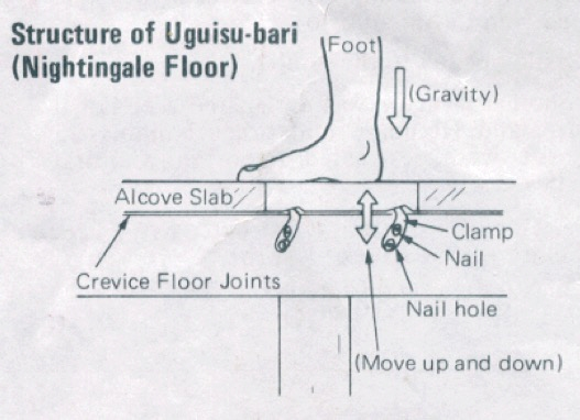 Sàn nhà chống trộm biết hót như chim họa mi độc đáo của người Nhật Bản - Ảnh 5.