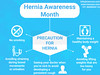 Hernia-Awareness-Month (Travcure Medical Tourism Consultants) Tags: hernia awareness month
