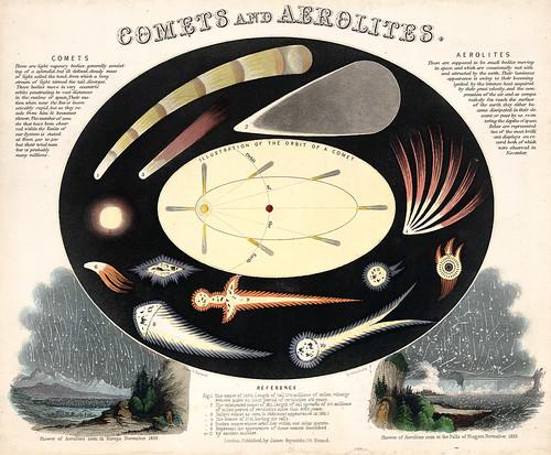 10-Affiche // 50x60cm // Comets