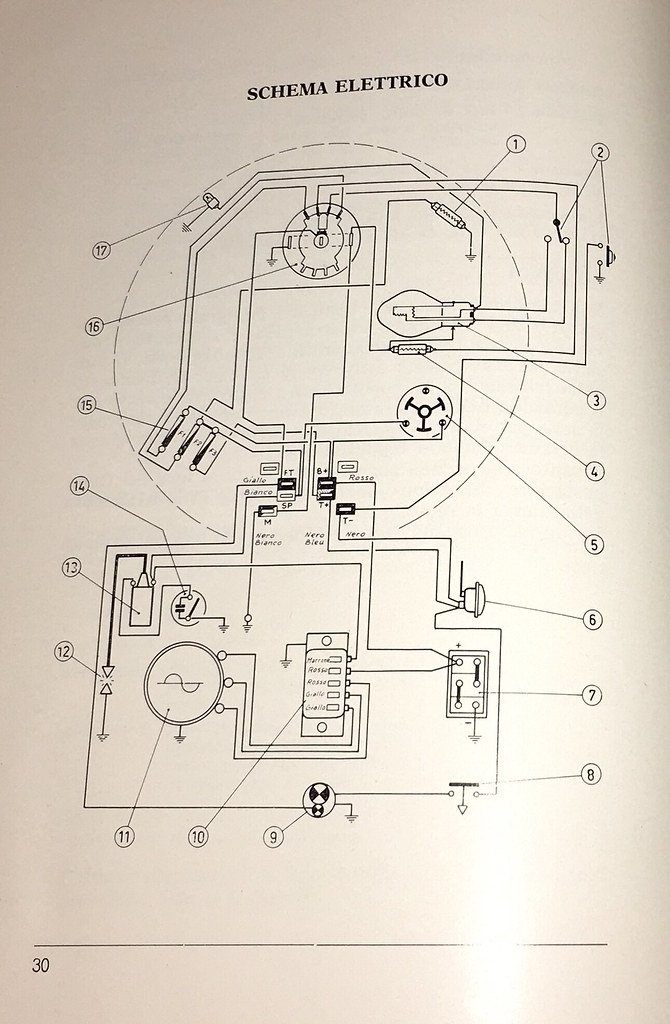Schema Elettrico Wiring Diagram : The world s most recently posted photos of diagram and wiring