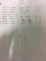 Scores - Page 2