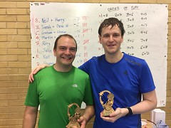 Winners - Graham + Chris