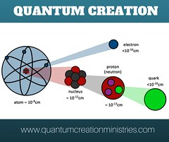 Role of God's creation of the world in quantum creation: (quantumcreationministries) Tags: quantumcreation quantumphysicsmechanics quantumphysics creationoftheworld quantumphysicstheories creationofworld quantumphysicsandmechanics quantumtheoryphysics physicsquantumtheory quantumtheoryinphysics