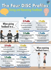 Employee Feedback Using DISC Assessments (ExtendedDISC) Tags: disc behavior personality management communication listening infographic blog business hr