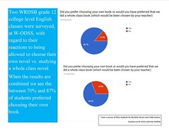 Educational Postcard: Survey says students prefer choosing own text rather than read a whole class novel (Ken Whytock) Tags: education school reading choice voice text read engagement students ownership