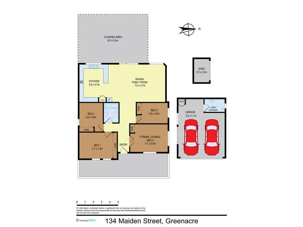 Bankstown Property Report