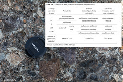 Tuffite (correia.nuno1) Tags: sines sienito geologia geology brecha brèche eruptiva tuffites