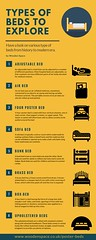 Types of Beds to Explore (woodenspace) Tags: beds furniture explore fourposterbed home beautiful