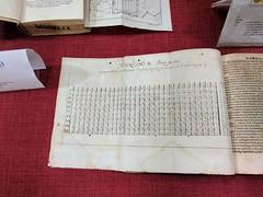 Biblioteca publica universitaria (birdtracks) Tags: morelia michoacán mexico