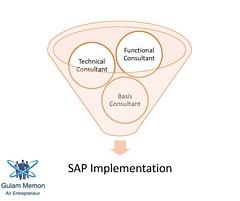 SAP Functional Consultant - Gulam memon (gulam-memon) Tags: gulam memon gulammemon ghulammemon ghulam entrepreneur