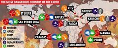 Napoli tra le 11 città più pericolose del Mondo: il motivo secondo The Sun (napoli24ore) Tags: napoli sun camorra