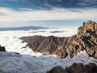 View from top of Toubkal