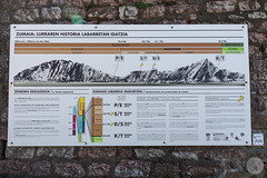 Geoparkea (jdelrivero) Tags: costa mar zumaia geologia guipuzkoa elementos rocas geology elements sea euskadi españa es