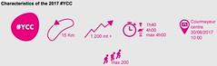YCC 2017 Technical Data (~ jacky ~) Tags: ultra trail du mont blanc utmb 2017 youth chamonix courmayeur