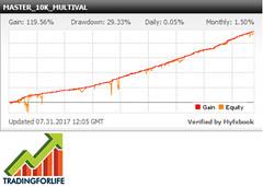 Tradingforlife : Centro formazione in Italia (tradingforlife) Tags: centro formazione negli investimenti italia