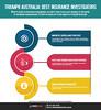 Triumph Australia: Best Insurance Investigators (triumphaustralia) Tags: triumphaustralia investigators privateinvestigators detectives privatedeteectives