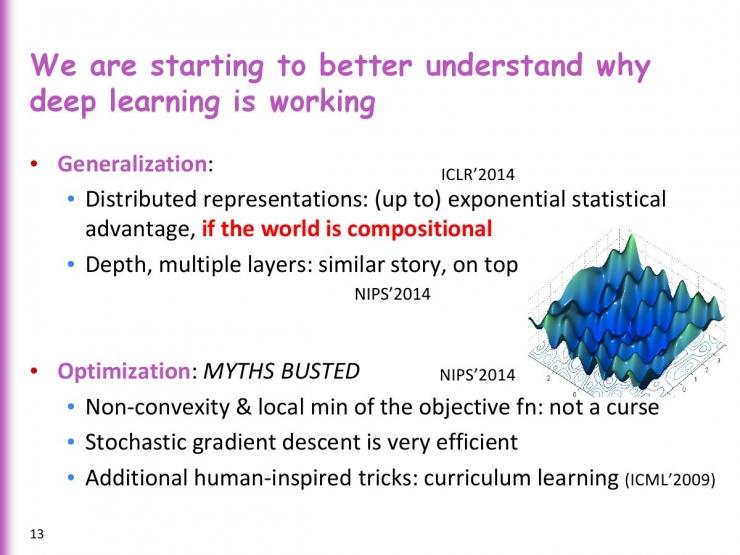 回顾   Yoshua Bengio暑期课程《Deep Learning fo
